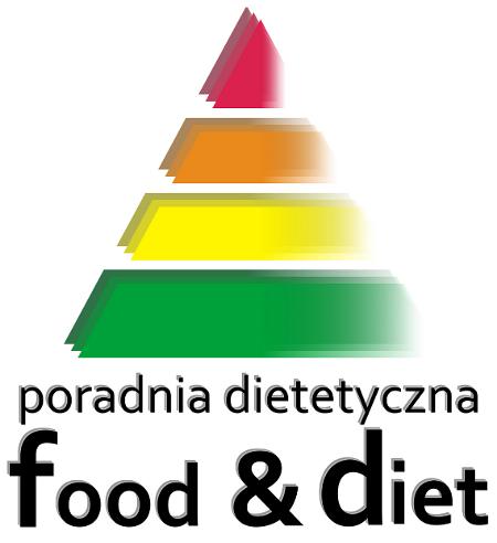 Poradnia dietetyczna Food & Diet