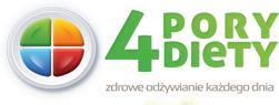 Cztery Pory Diety